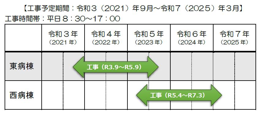 kaishuu_kouji_kikan.PNG
